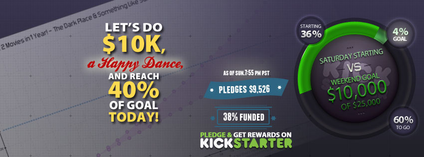Help Us Reach 40% of Our Goal Today